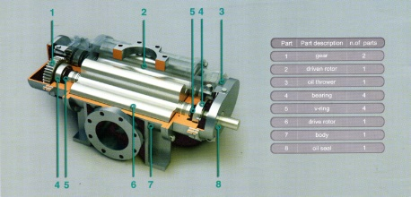 AEROFLOW Roots Blower, Roots Vacuum Pump-Heywel Mechanical Co ,Ltd